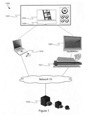 Le dernier brevet d'Apple : lecture multi-support ininterrompue