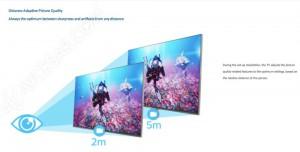 TV LED Ultra HD Philips 55PUS8809 : mise à jour spécifications