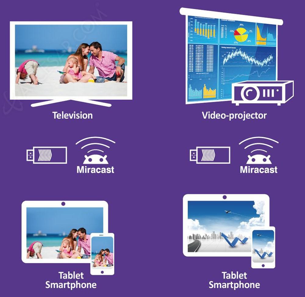 memup wi share smartphone et tablette sur grand cran. Black Bedroom Furniture Sets. Home Design Ideas