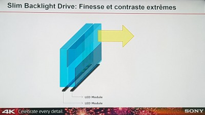 TV LED Ultra HD Sony XD9305 : système Slim Backlight Drive