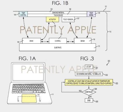 Texture et température simulées sur surface tactile : nouveau brevet accordé à Apple