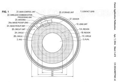 Sony dépose une lentille de contact intelligente : du jamais-vu