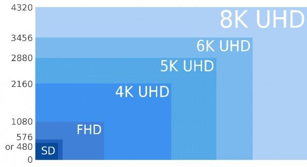 Les géants japonais s'associent pour la technologie8K