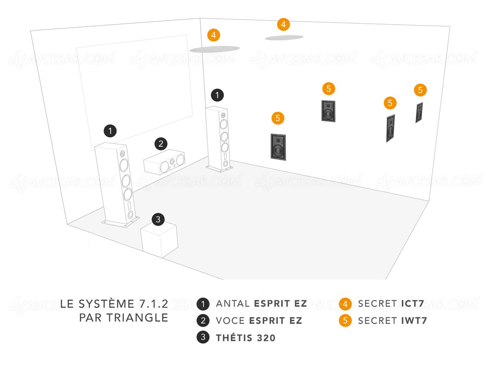 enceintes encastrables triangle secret hi fi ou home cin ma. Black Bedroom Furniture Sets. Home Design Ideas