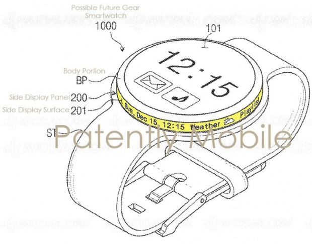 Écran latéral circulaire pour smartwatchSamsung