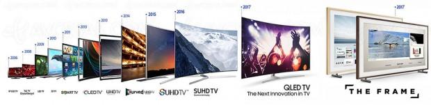 Design TV Ultra HD/4K Samsung QLED et The Frame, dossier complet à découvrir