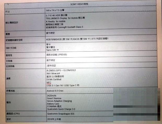 Nouveau smartphone Sony Xperia XZ à bords ultra‑fins ?
