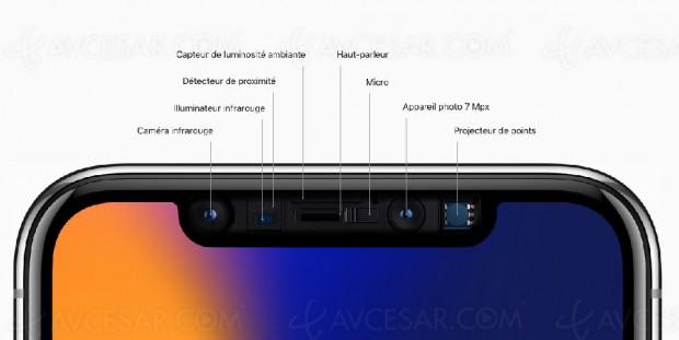 L'encoche sur l'écran du prochain iPhone X sera plus petite… en 2019
