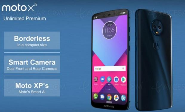 Smartphones Motorola pour 2018 : la fuite, les infos ?