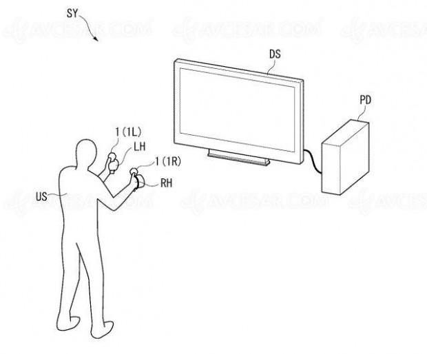 Manette dédiée Sony PlayStation VR en projet…