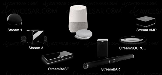 Gamme Cabasse Stream compatible Google Home et Google Home Mini