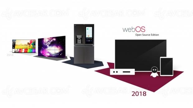 LG veut répandre son webOS dans une multitude de matériels toutes marques