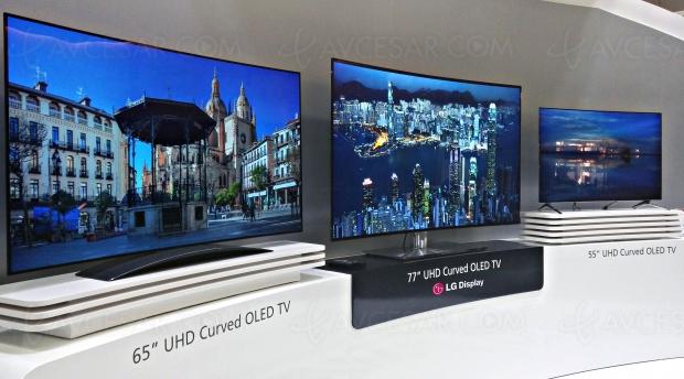 Marché Oled TV 2018, LG toujours premier avec 2 millions d'unités, Sony deuxième avec 500 000 téléviseurs