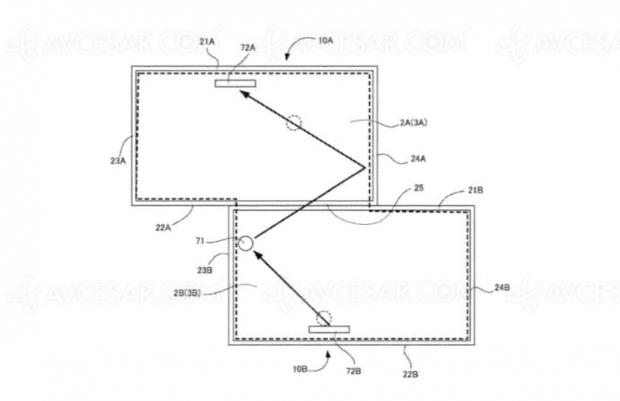 Nouveau brevet : Nintendo pense déjà à l'après Switch