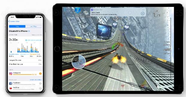 Quoi de neuf sur iPhone etiPad avec iOS12?
