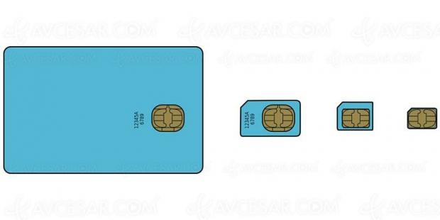 Double emplacement carteSim sur les prochainsiPhone?