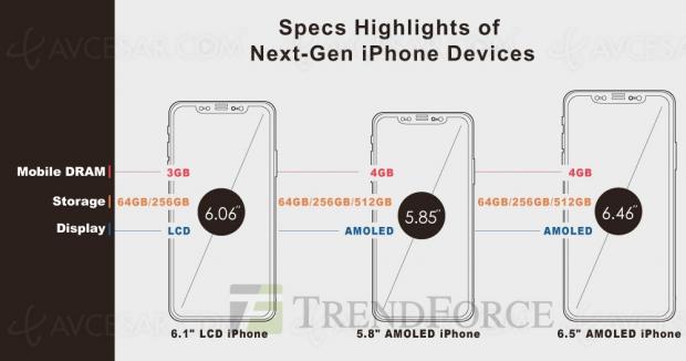 Nouveau trio iPhone2018: détails et prixprobables