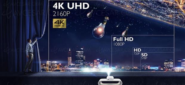 BenQ W1700 simili Ultra HD/4K, mise à jour prix indicatif