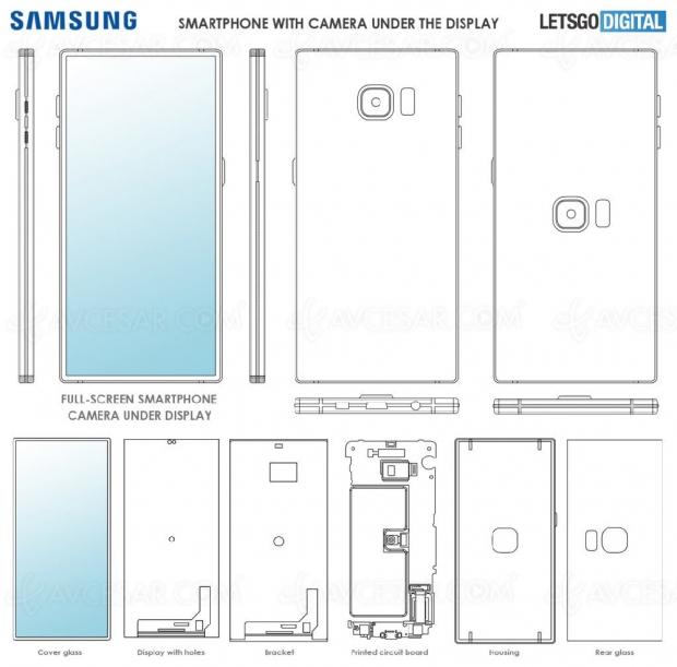 Brevet Samsung pour smartphone pleinécran sansbordures