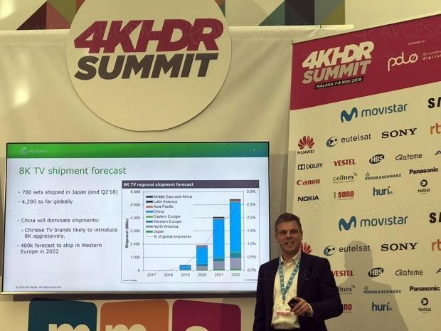 4K HDR Summit : infos chiffrées sur le marché mondial TV 8K à fin juin 2018