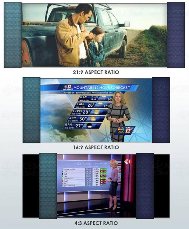 CES 19 > Prototype TV LG Oled 4/3, 16/9 et 21/9 par LG présenté au CES 2019 ?