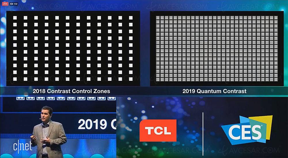 tcl_2019_quantum_contrats.jpg