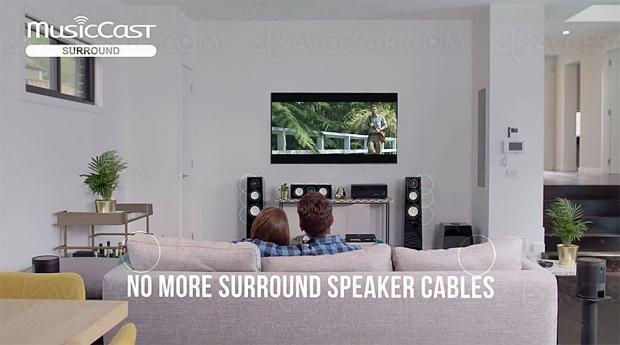 Test pack multiroom Yamaha RX‑V485 + MusicCast 20 + MusicCast Sub 100, en ligne