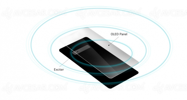Technologie Crystal Sound Oled pour le smartphone LG G8 ThinQ