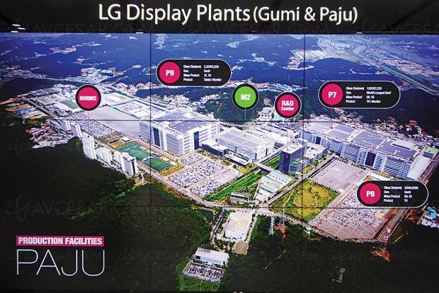 LG Display aurait relancé la construction de l'usine Oled P10 10,5 génération de Paju…