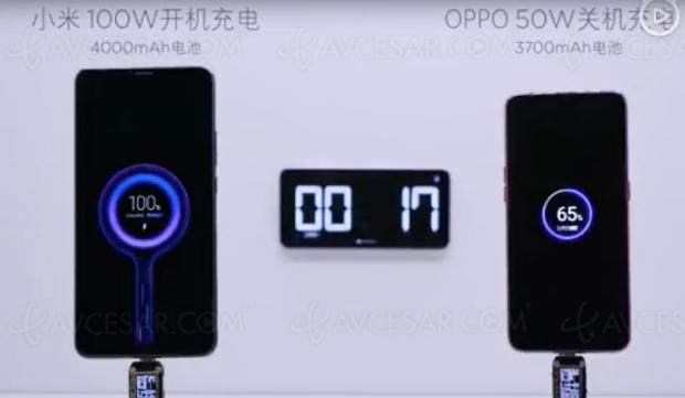 Xiaomi Super Charge Turbo : batterie de smartphone chargée en 17 minutes