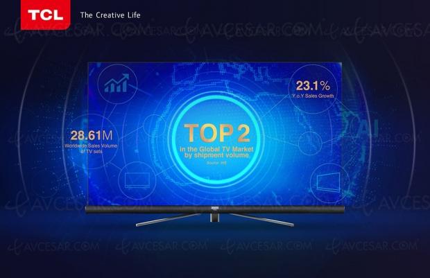 TCL revendique la place de N°2 du marché TV mondial