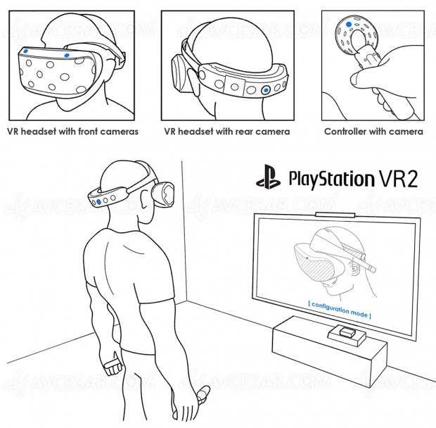 Nouveau casque PS VR (réalité virtuelle) pour PlayStation 5