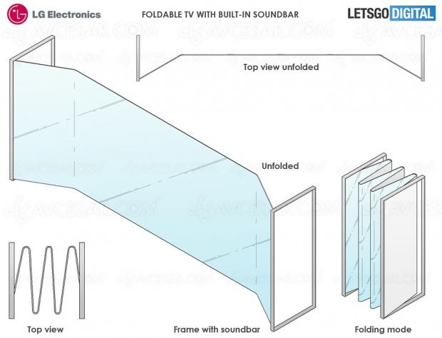 TV Oled LG pliable en forme d'accordéon au CES de Las Vegas 2020 ?