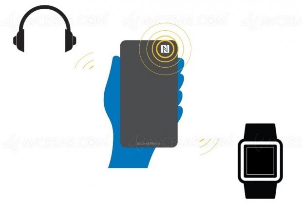 Bientôt la recharge sans‑fil via NFC