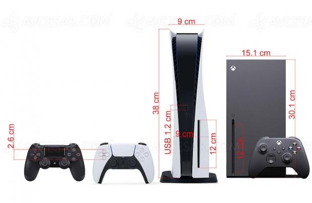 Pourquoi PlaySation 5 et Xbox Series X sont‑elles si grandes ?