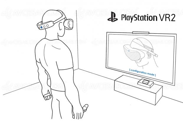 PlayStation VR 3 déjà en préparation ?