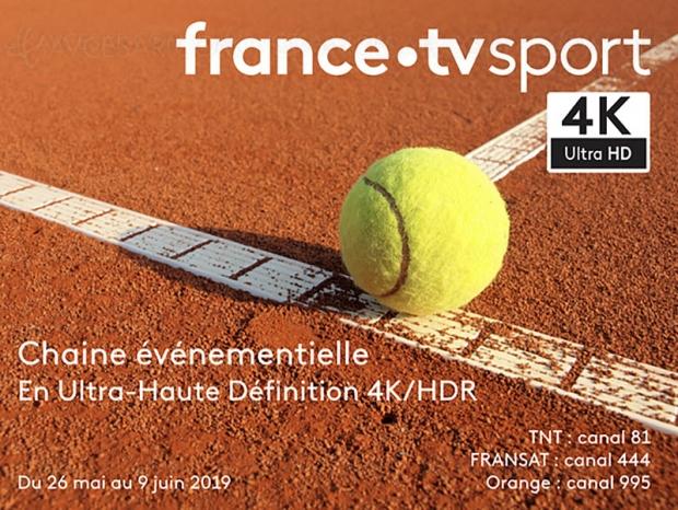 (MAJ) Roland Garros en Ultra HD/4K HDR sur France TV Sport UHD 4K