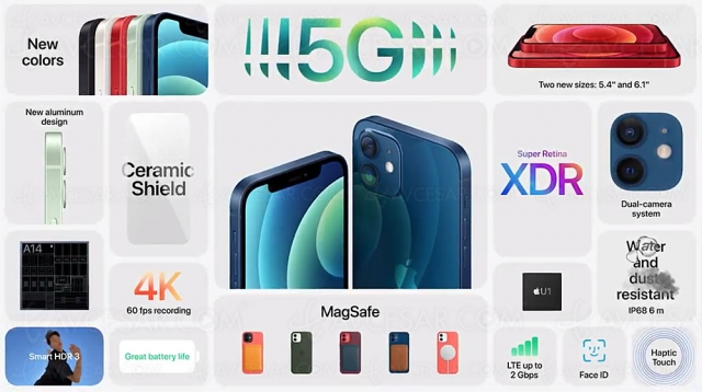 iPhone 12 : 5G, 2 x 12 Mpxls, A14 Bionic, Machine Learning, HDR Dolby Vision…