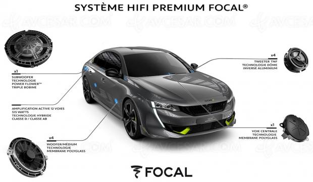 508 Peugeot Sport Engineered avec système Hi‑Fi Premium