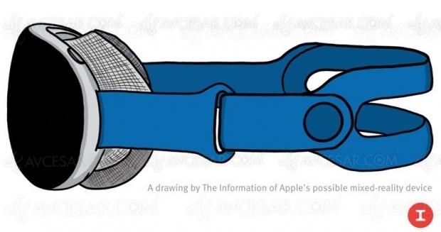 Casque réalité mixte Apple, moins de 150 g seulement ?