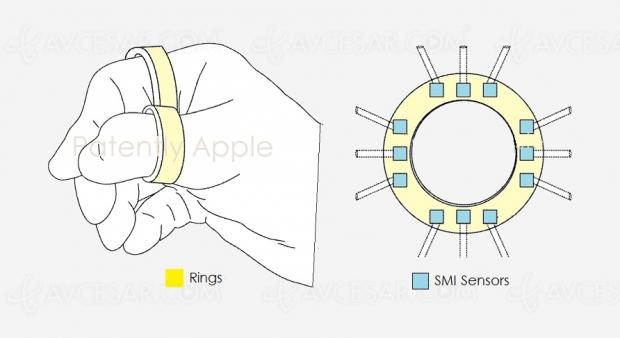 Bagues connectées Apple pour contrôler la réalité virtuelle/augmentée