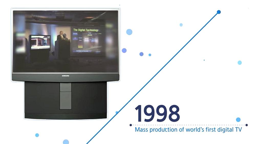 De l\'écran plat au TV The Frame, en 20 ans Samsung a bouleversé le ...