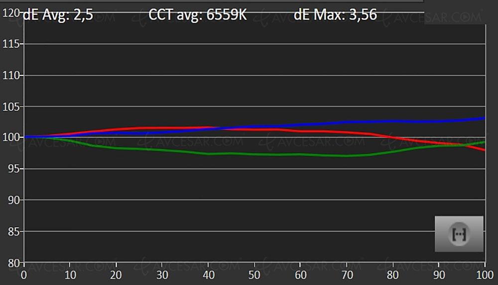 09a148aeedd Concernant le spectre sur lequel nous devons obligatoirement étalonner  notre sonde pour réaliser un calibrage correct